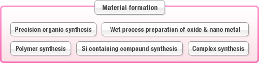 Material formation